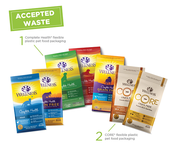 wellness natural pet food recyclable