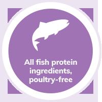 Core Ocean Wellness Pet Food