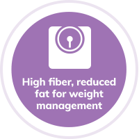 dog-high-fiber-reduced-fa